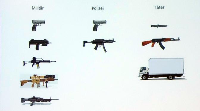 Narrative der Militarisierung:Zum Verhältnis von Wirtschaft und Polizei auf dem Europäischen Polizeikongress